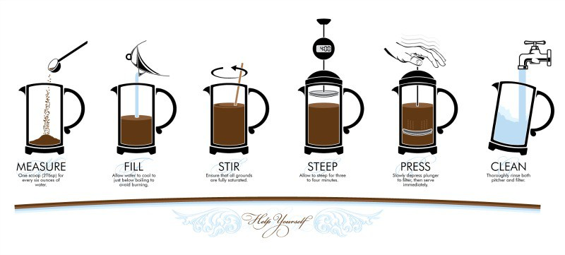 How to use a French-Press coffee maker